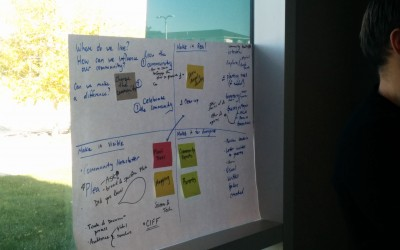 Nov 21st – Intro to the RVS Learning Design Process