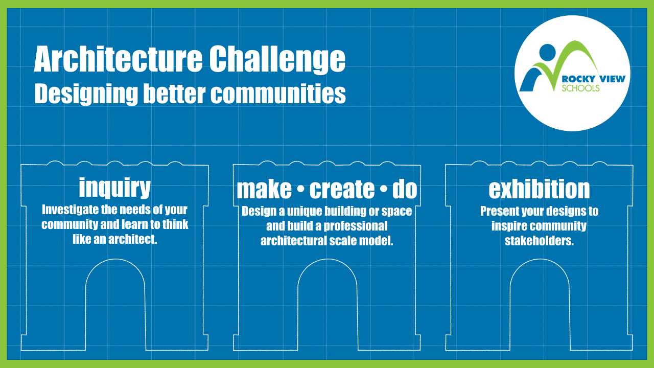 Architecture challenge making learning visible for Architectural design problems