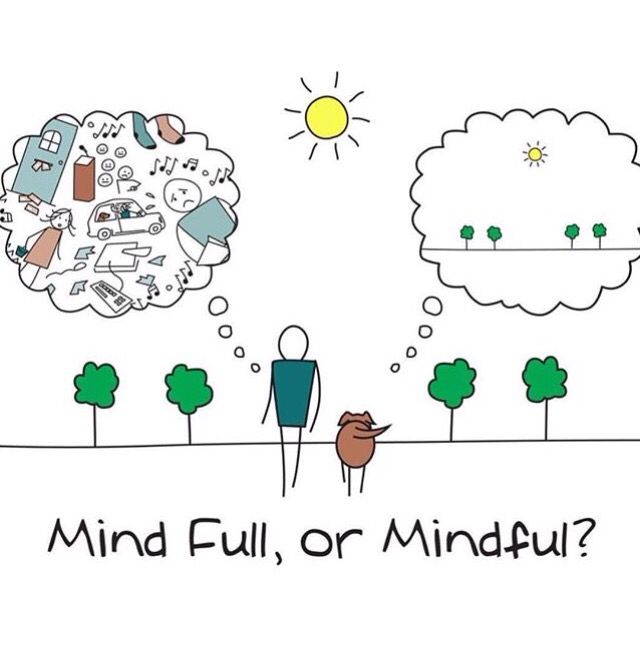 Reflecting on Mindful Design – May 28, 2018