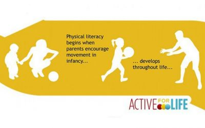 Active for Life Lesson Plans