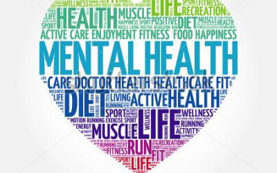 Movement for Mental Health